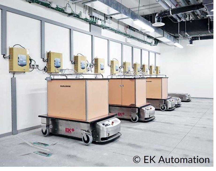 Fahrerloses Transportsystem FTS EK Automation CUSTOM MOVE